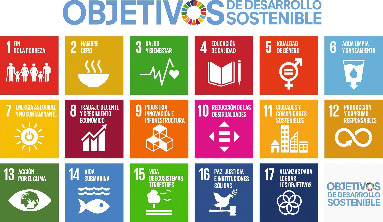 Cartel de los 17 objetivos de desarrollo sostenible de la ONU, 2015.