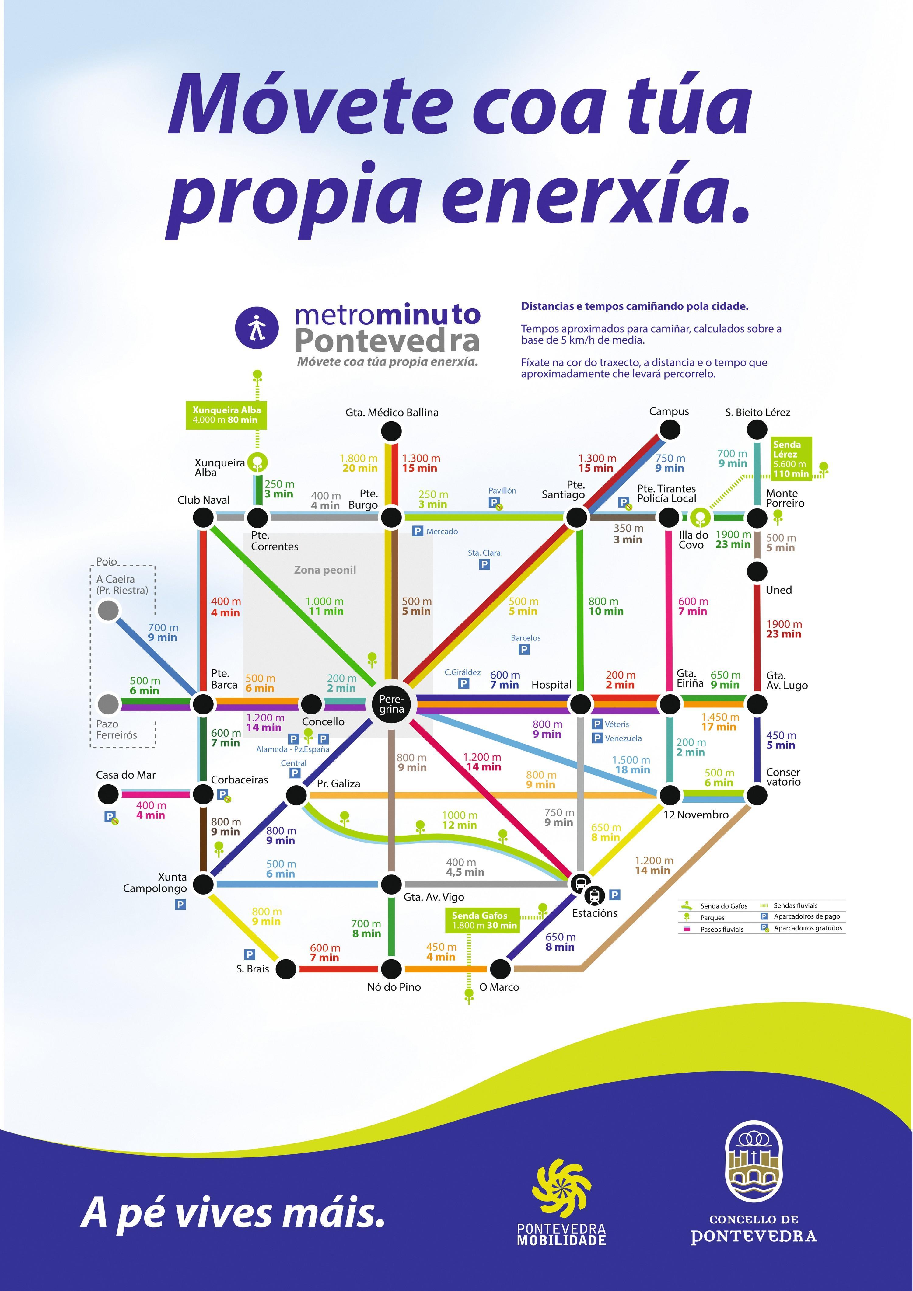Plano de metro peatonal de Pontevedra