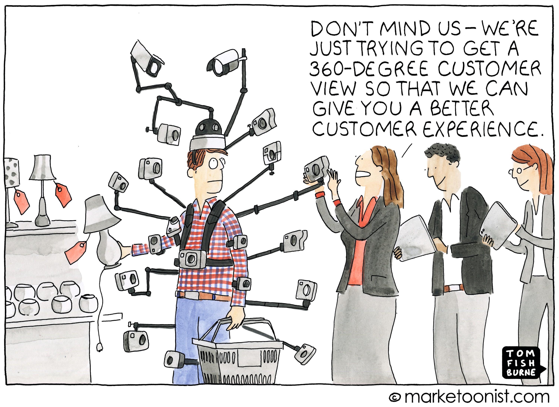 360-degree customer view, Tom Fishburne,Marketoonist.com, 2018.