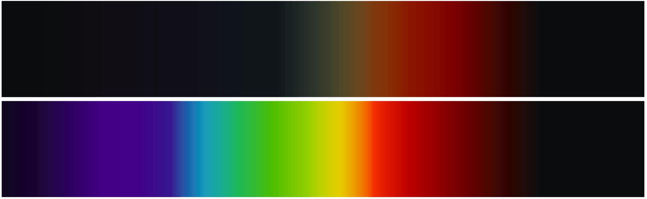 Spectre lumineux de deux corps