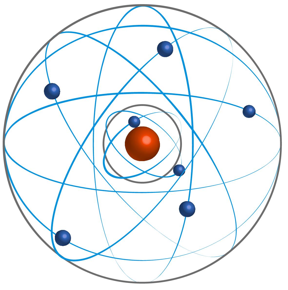 Noyau positif avec des électrons qui orbitent autour. Les orbites sont à des distances bien définies et on les appelle couches. Entre les deux, du vide.
