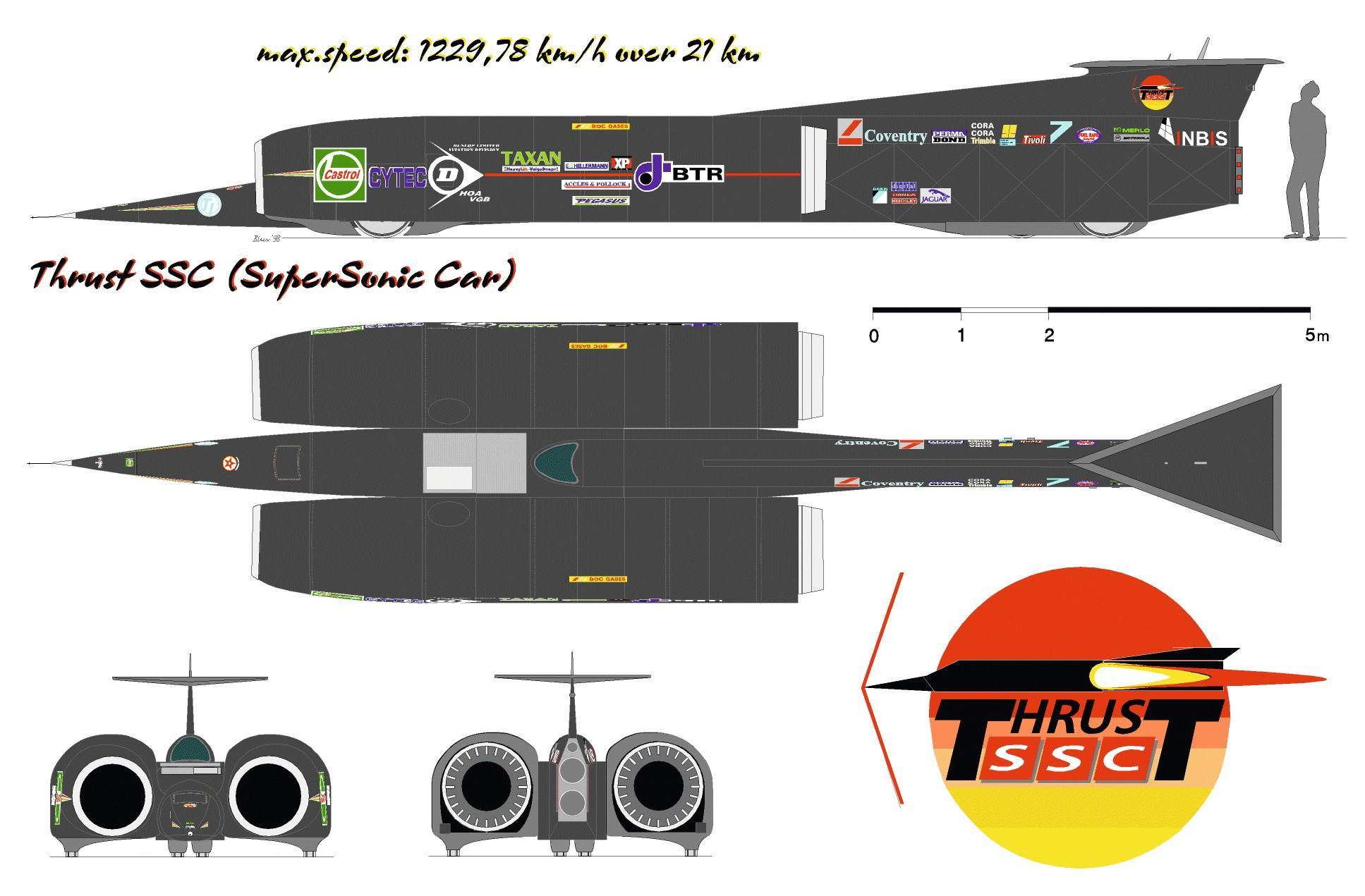 Schéma de Thrust SSC