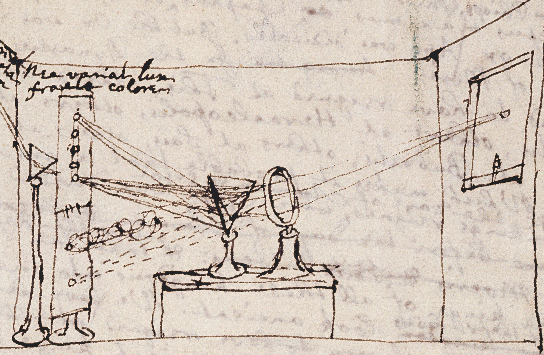 Expérience de Newton