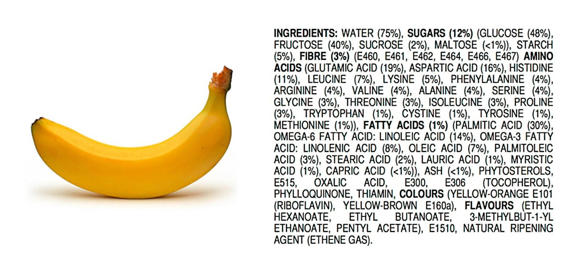 Composition d'une banane