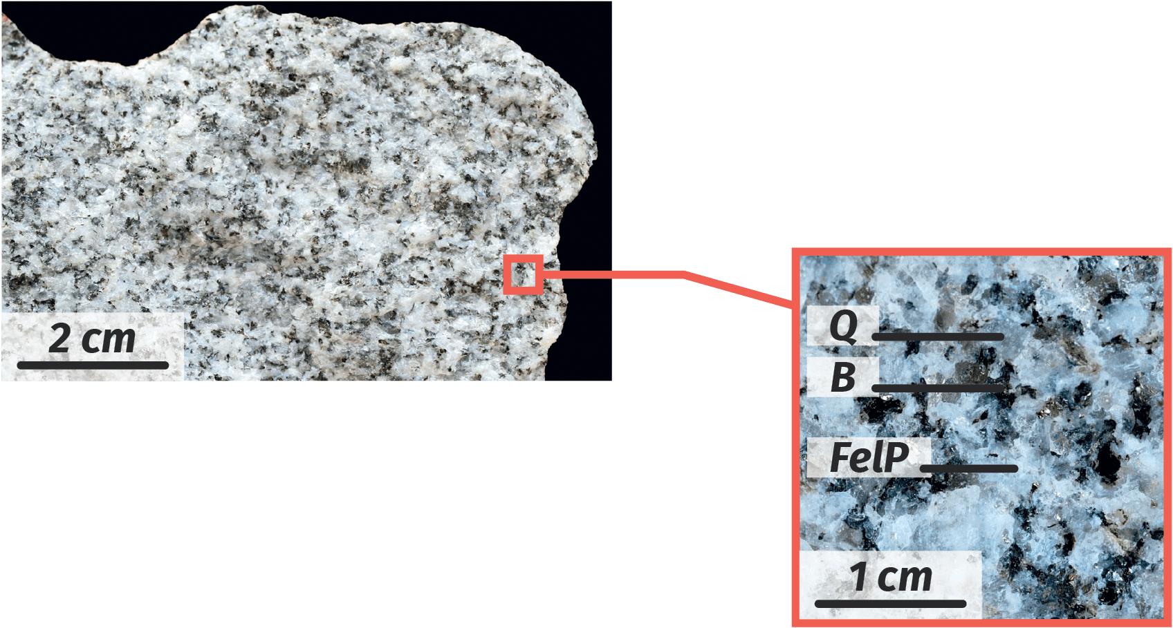Observation à l'œil nu d'un granite