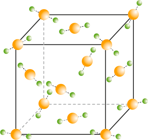 Carboglace et structure cristalline