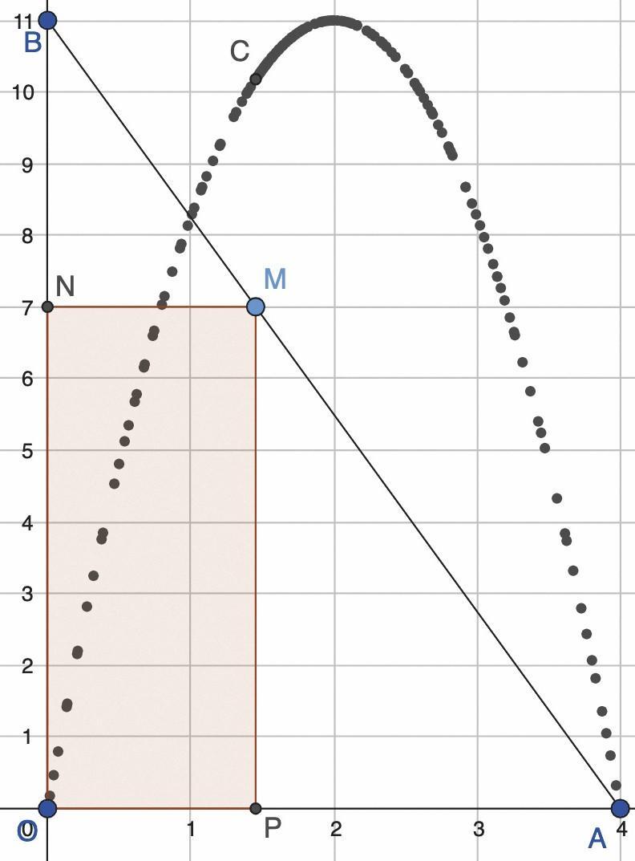 Problème d'optimisation géométrique