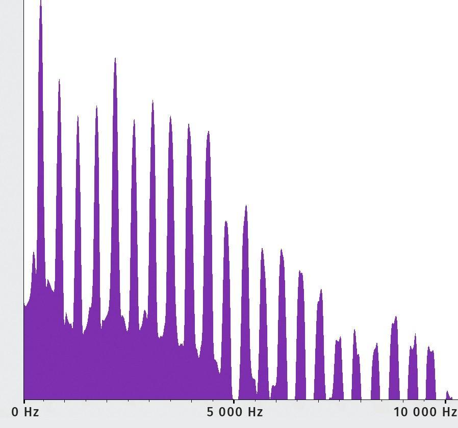 Spectre sonore d'un la