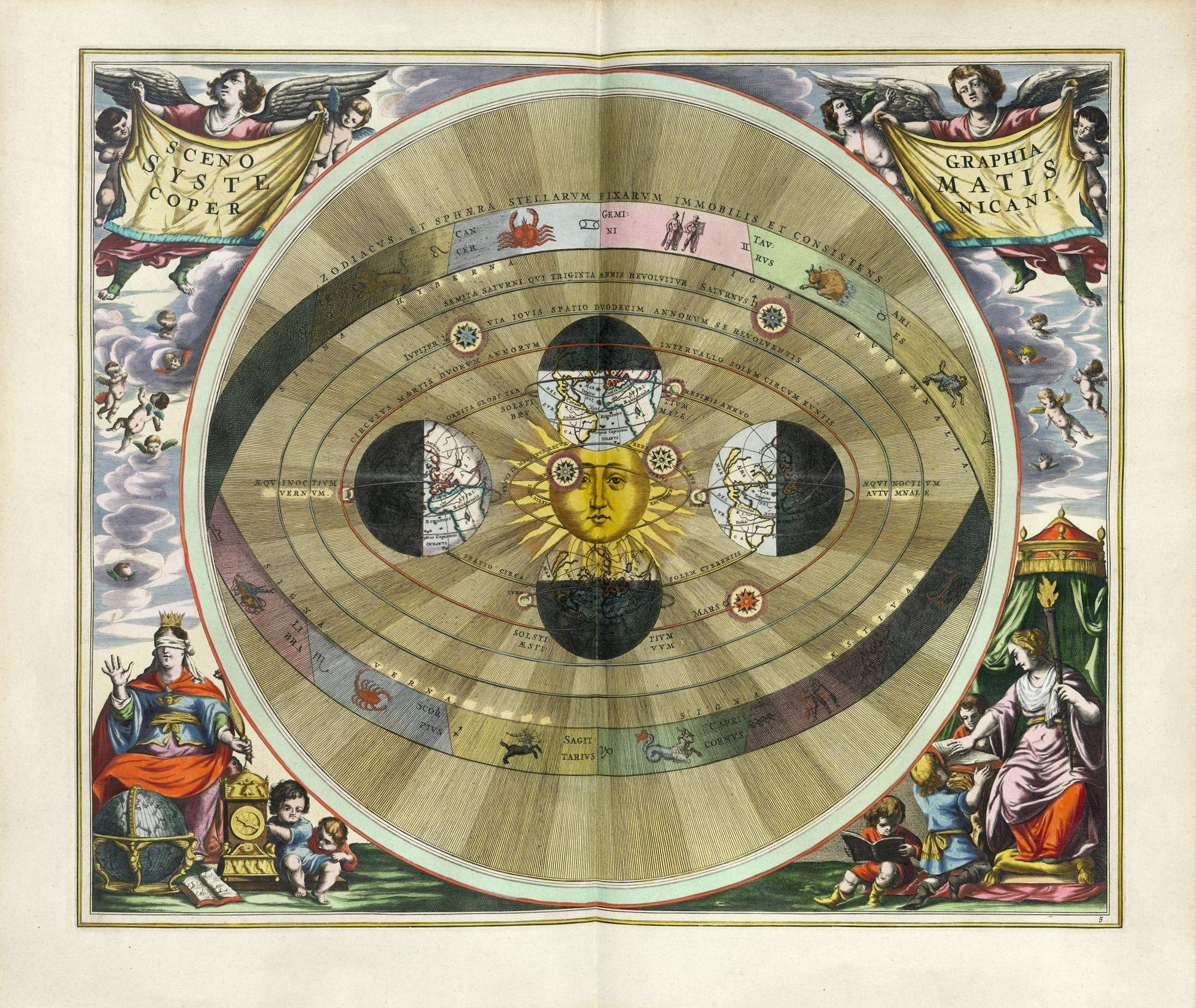 Le système de Copernic, gravure dans Harmonia macrocosmica de Andreas Cellarius, 1660, 28 x 47 cm, BnF, Paris.