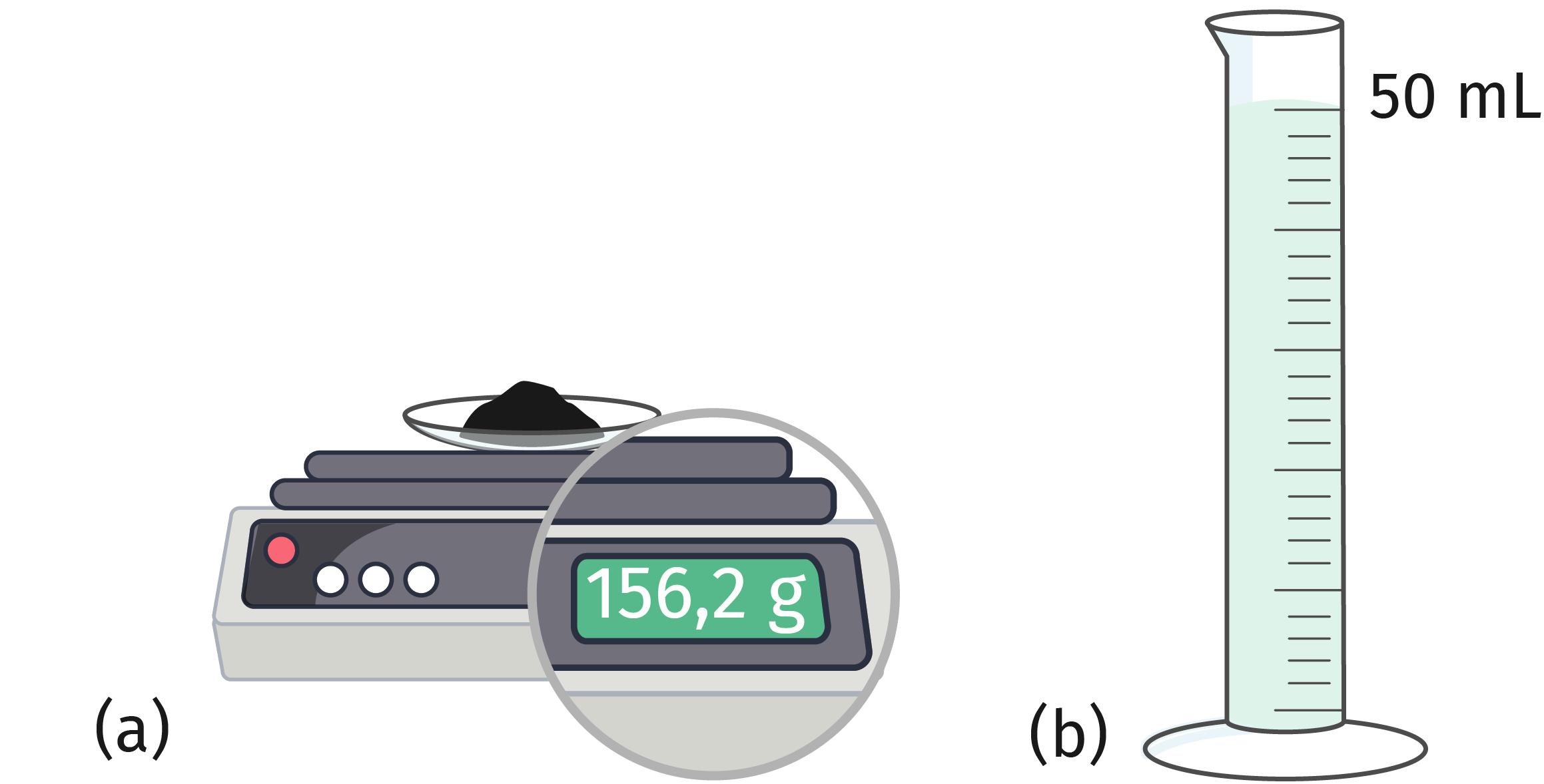 Mesure de poids et de volume