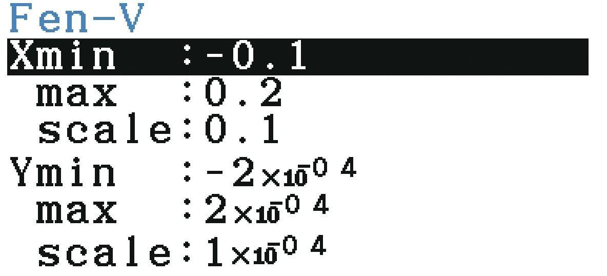 Variations de fonctions