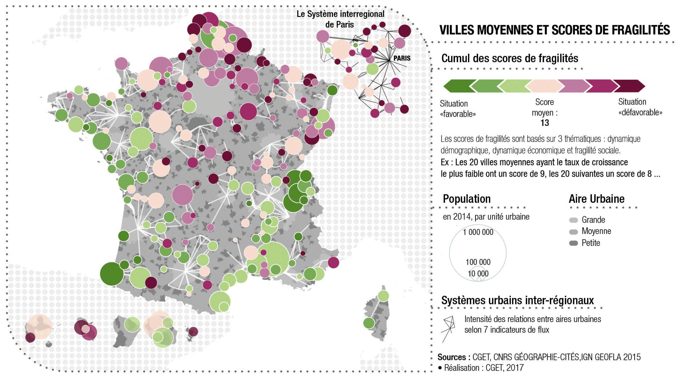 Villes moyennes et scores de fragilités