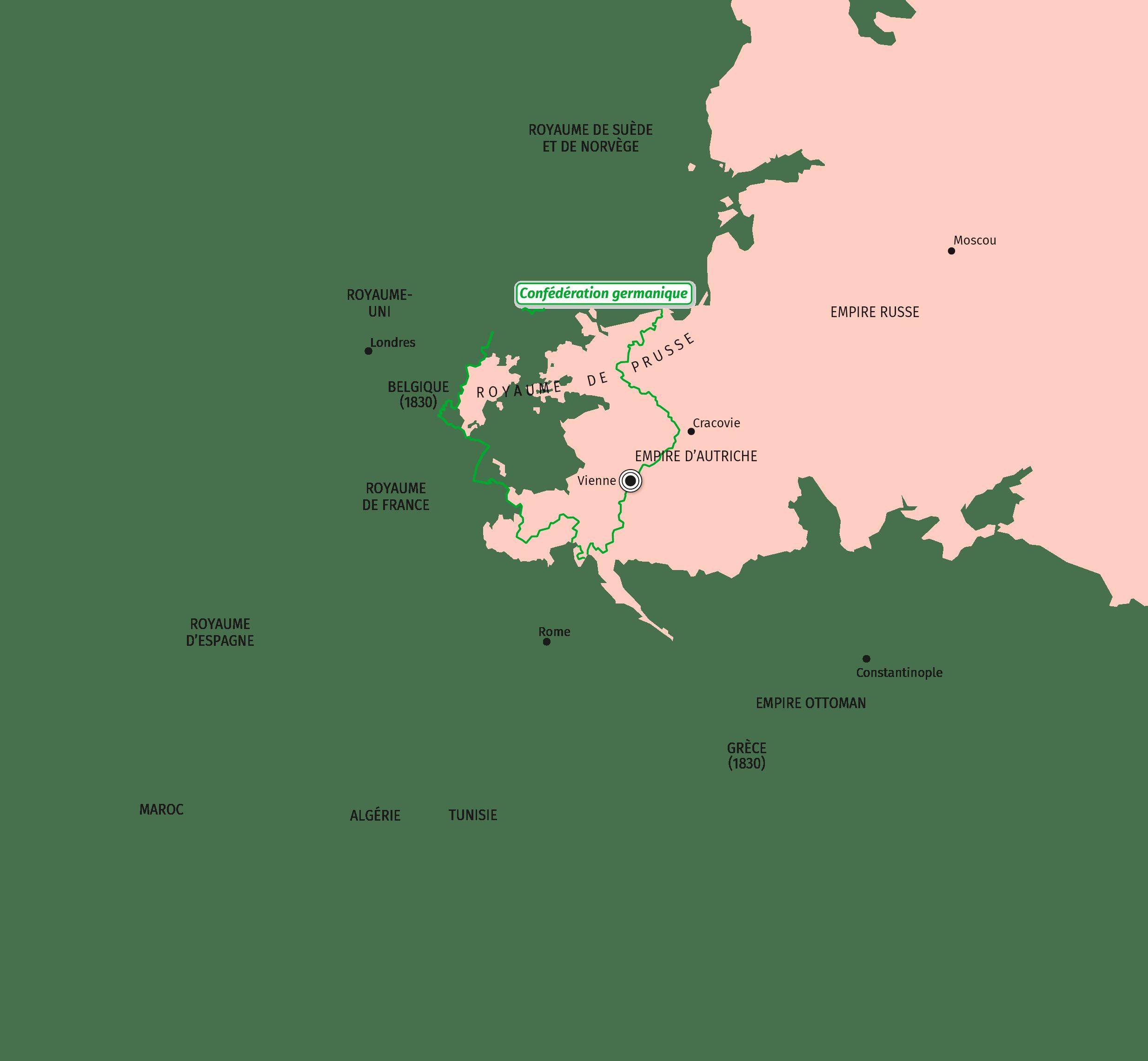 États membres de la Sainte-Alliance