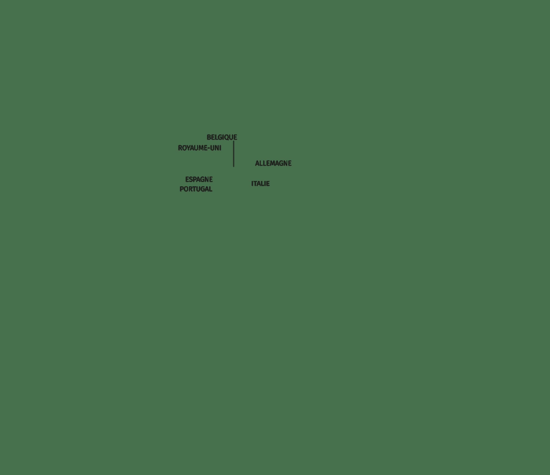 Autres puissances occidentales engagées dans la colonisation (texte)