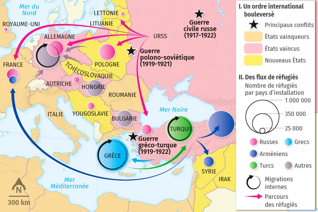 Les réfugiés en Europe au sortir de la Première Guerre mondiale