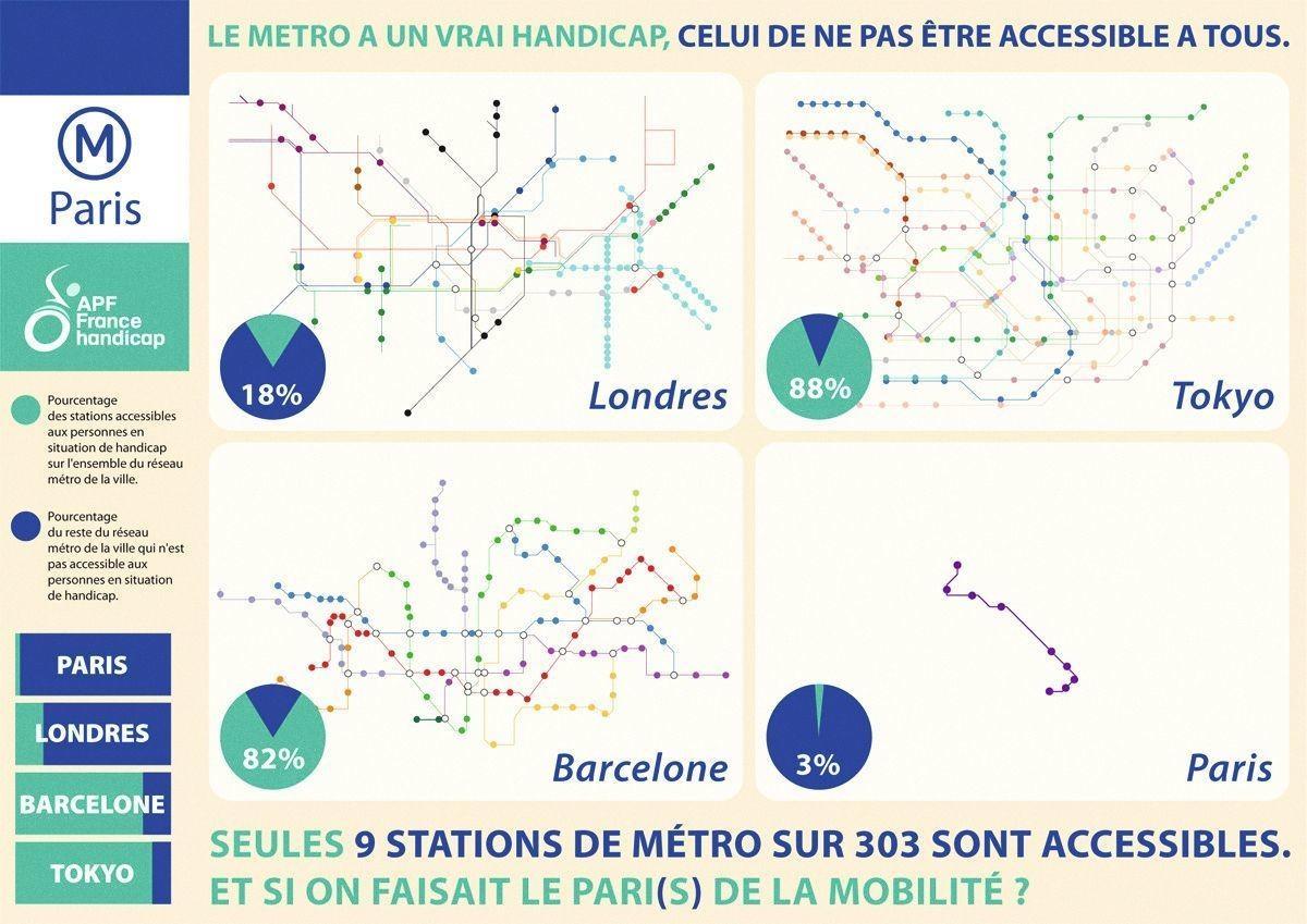 Campagne de sensibilisation de l'association APF France Handicap