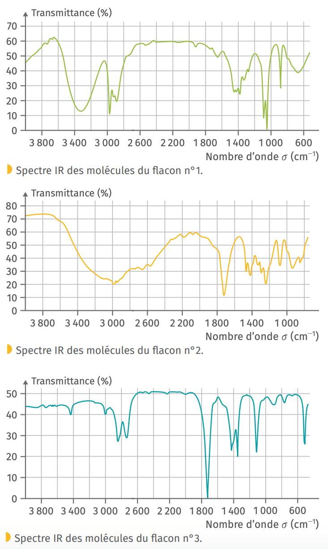 Spectre IR
