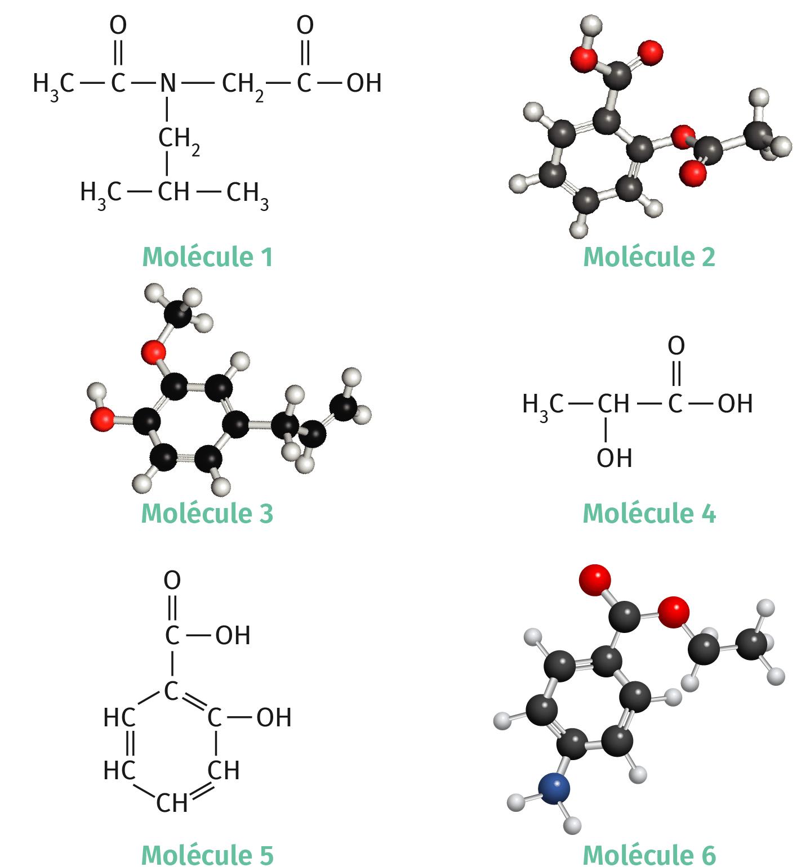 Molécules, modèles moléculaires, formules semi-développées