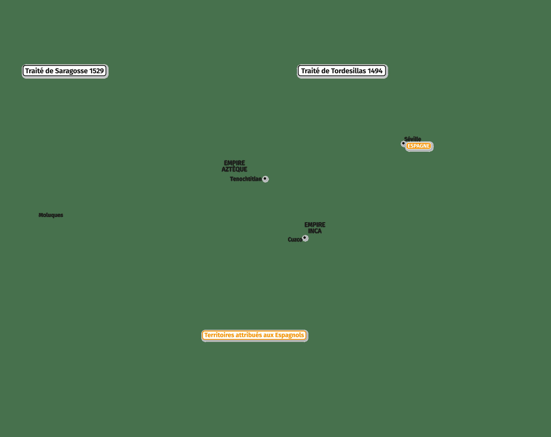 Territoires de la couronne d'Espagne texte