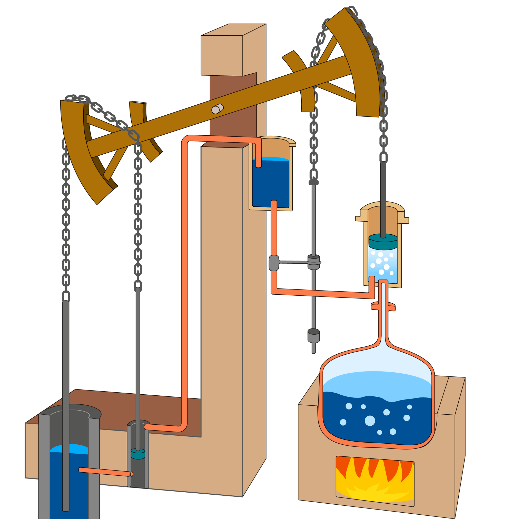 Machine à vapeur à balancier, dite machine atmosphérique de Newcomen, Louis Figuier, Les Merveilles de la science, t. 1, 1867.