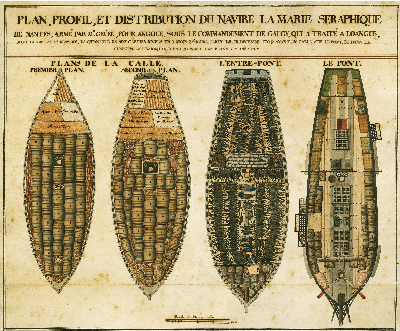 Plan, profil et distribution du navire négrier La Marie Séraphique 1770