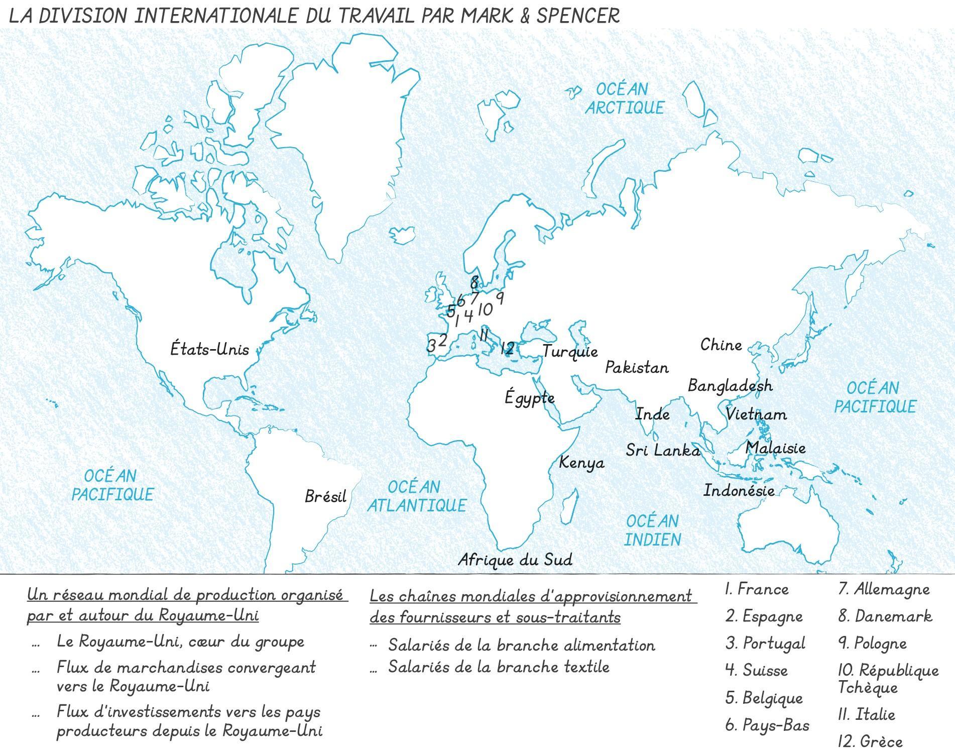 Méthode croquis - La division internationale du travail par Mark & Spencer