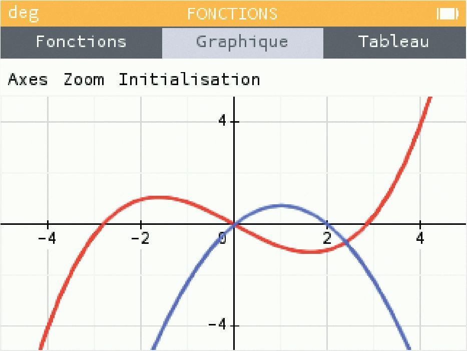 Équations et inéquations du second degré