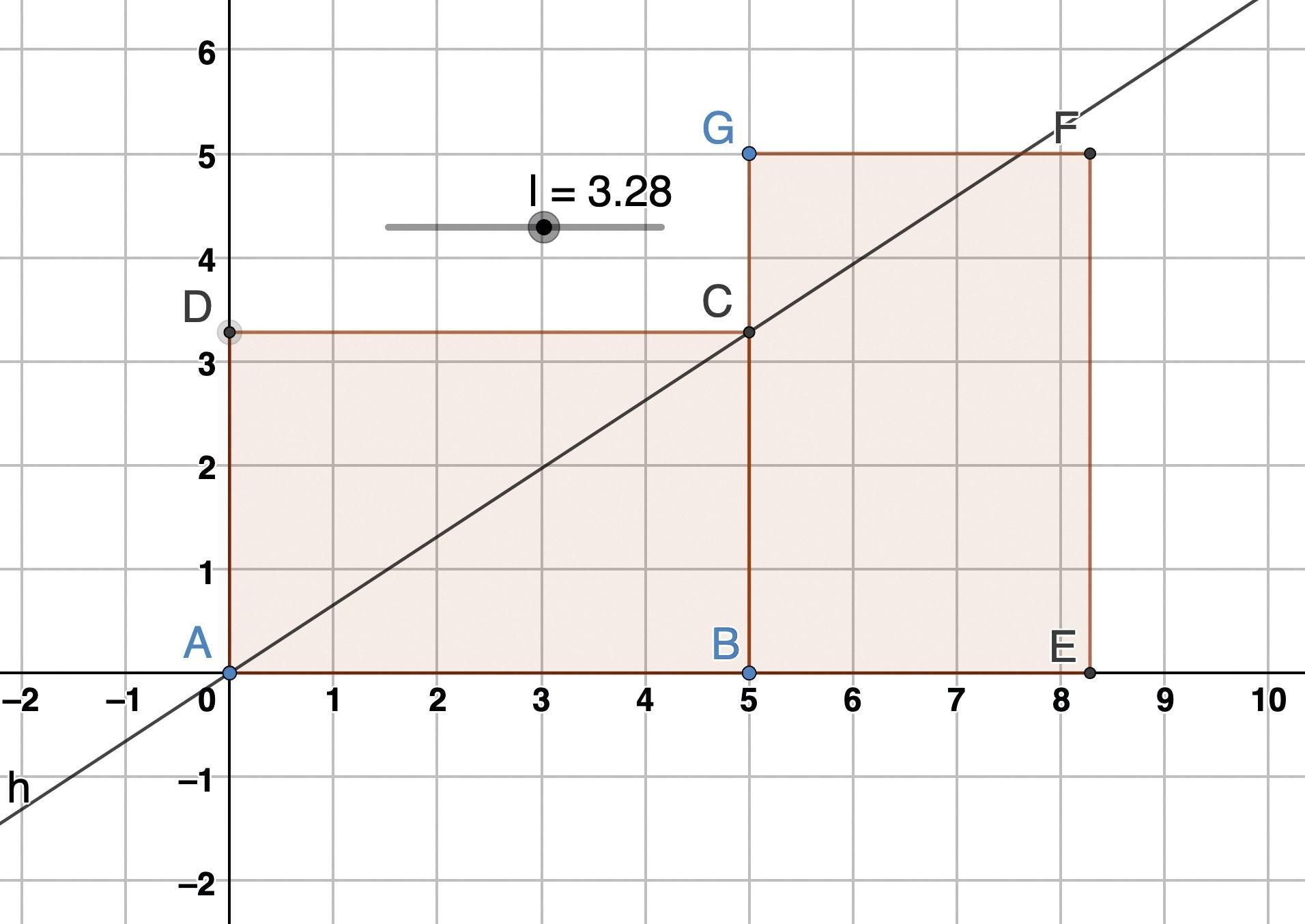 Nombre d'or et rectangles d'or - Équations et inéquations du second degré