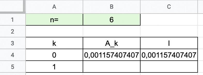 Approcher l'aire sous une courbe par la méthode des rectangles - TP/TICE - Fonctions de références