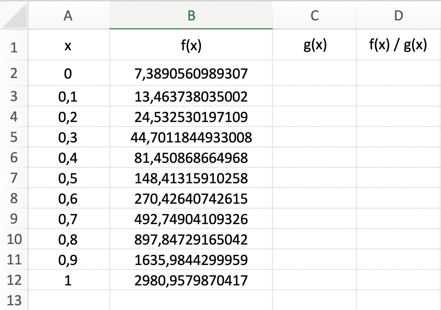 Généralités sur la fonction exponentielle
