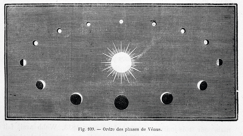 Galilée et les phases de Vénus