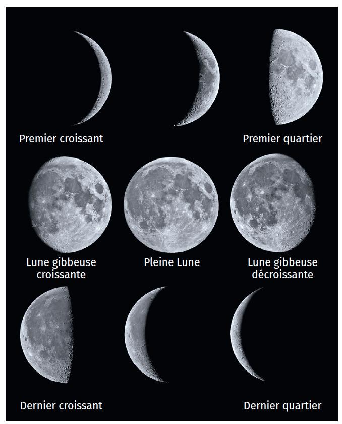 ES_Chap10_lune