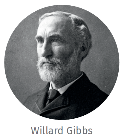 Portait de Willard Gibbs