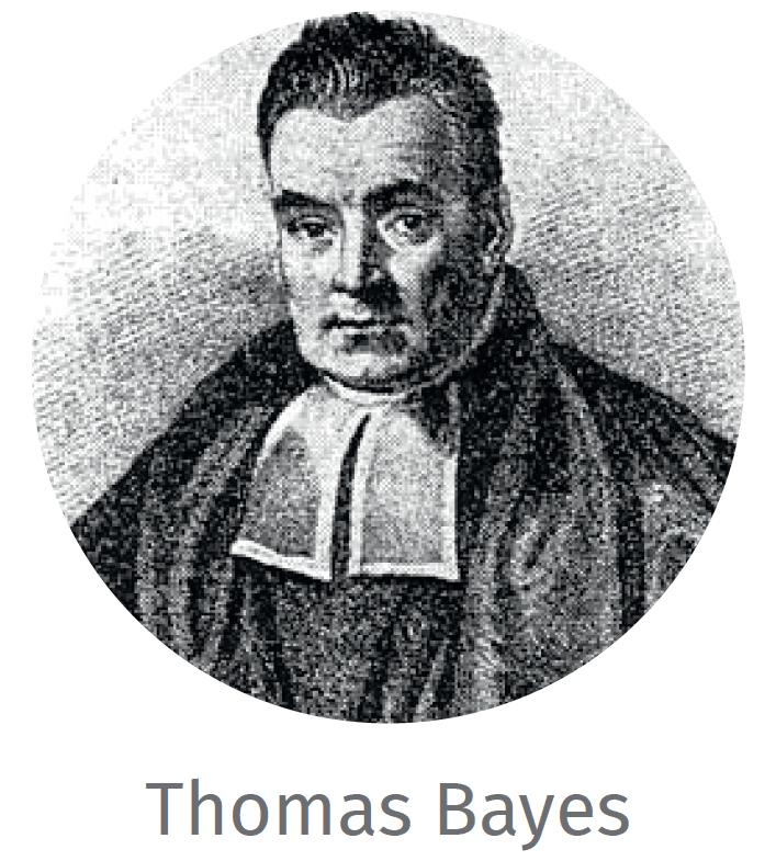 Portrait de Thomas Bayes