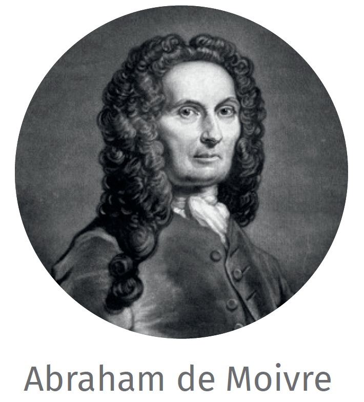 Portrait de Abraham de Moivre