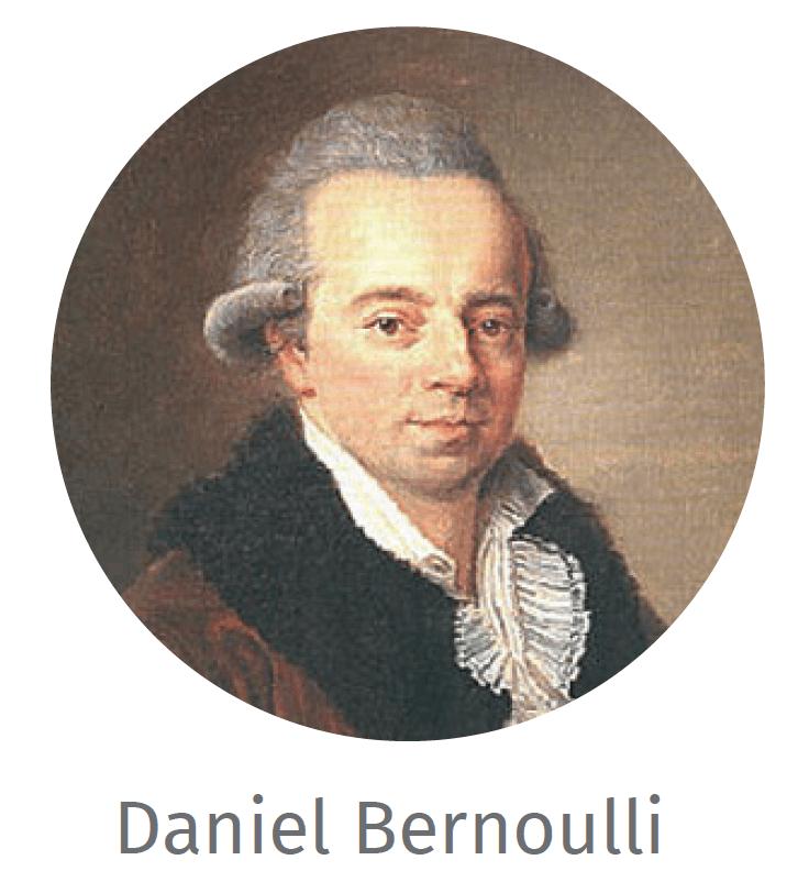 Portrait de Daniel Bernouilli
