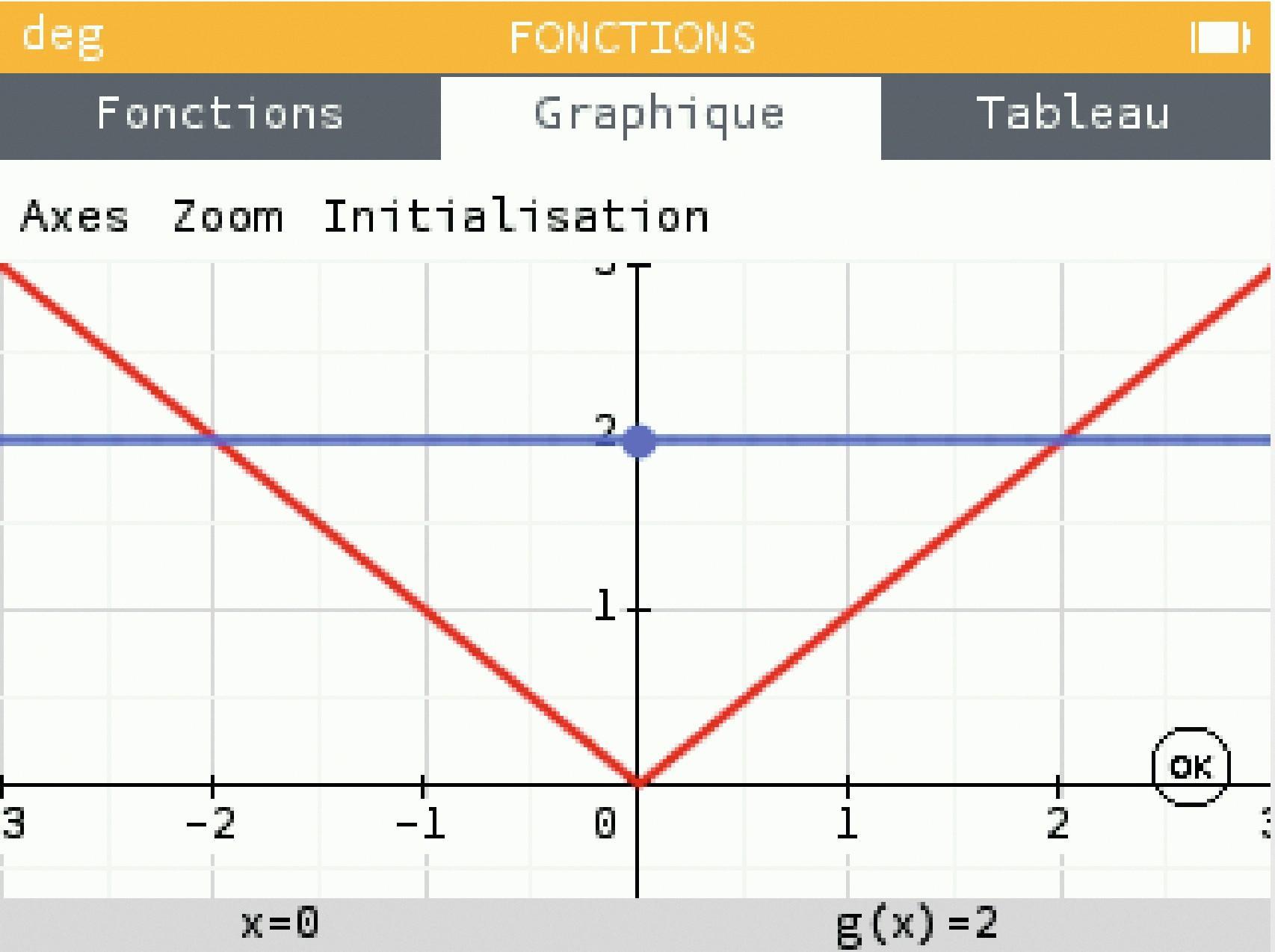 Représentation de la fonction valeur absolue faite à la calculatrice