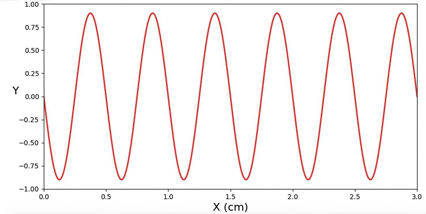 Capture d'écran de l'onde simulée