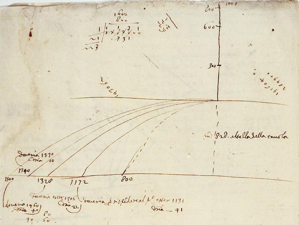 Extrait du manuscrit de Galilée - Histoire des maths