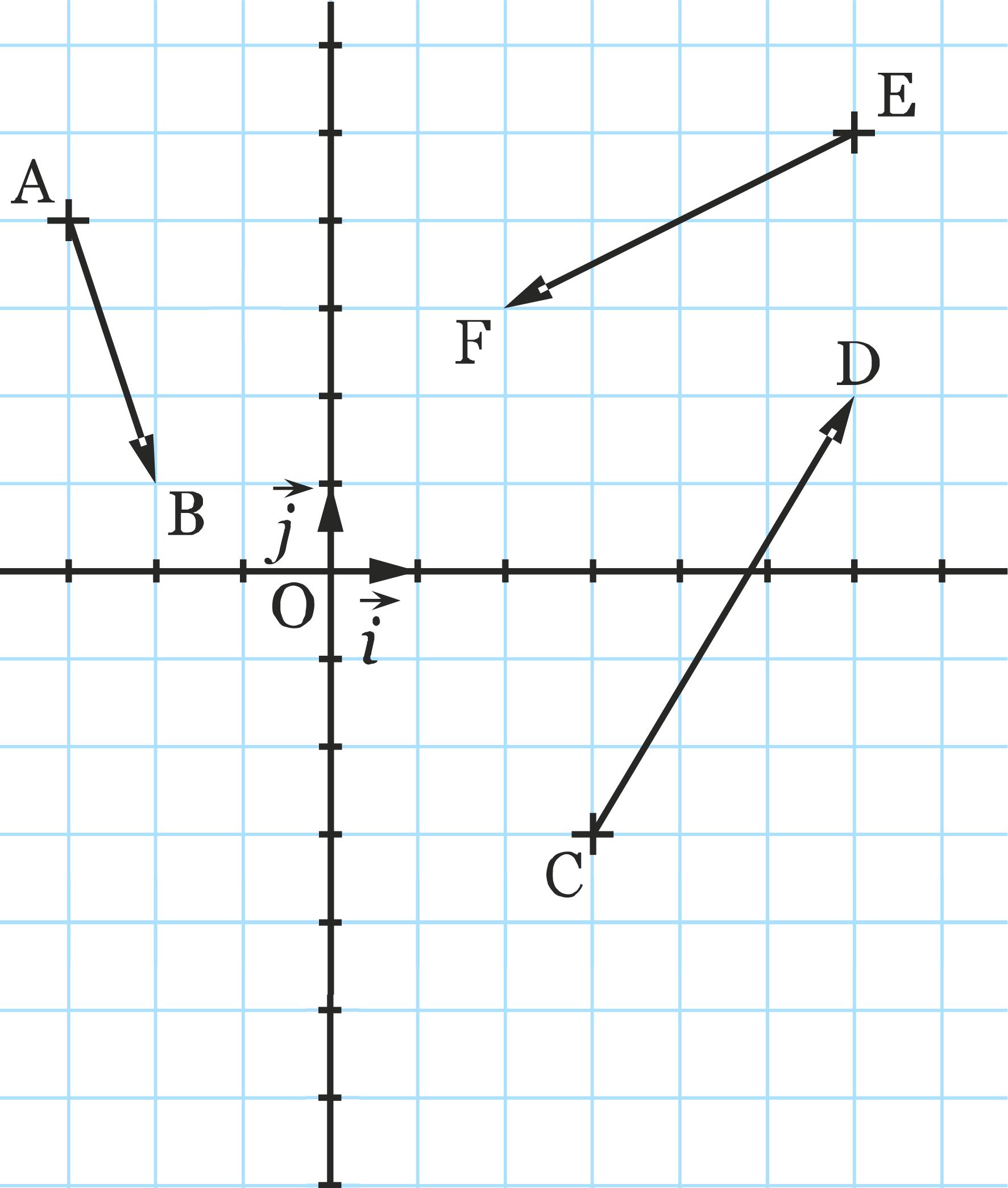 Vecteurs dans un repère