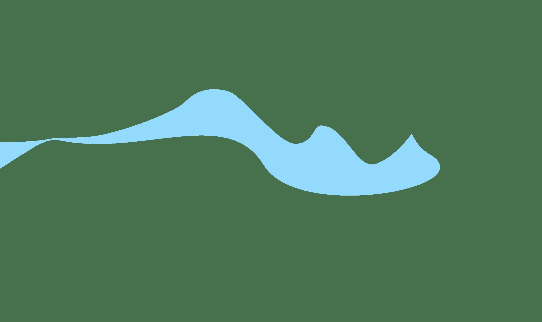surveillance Frontex