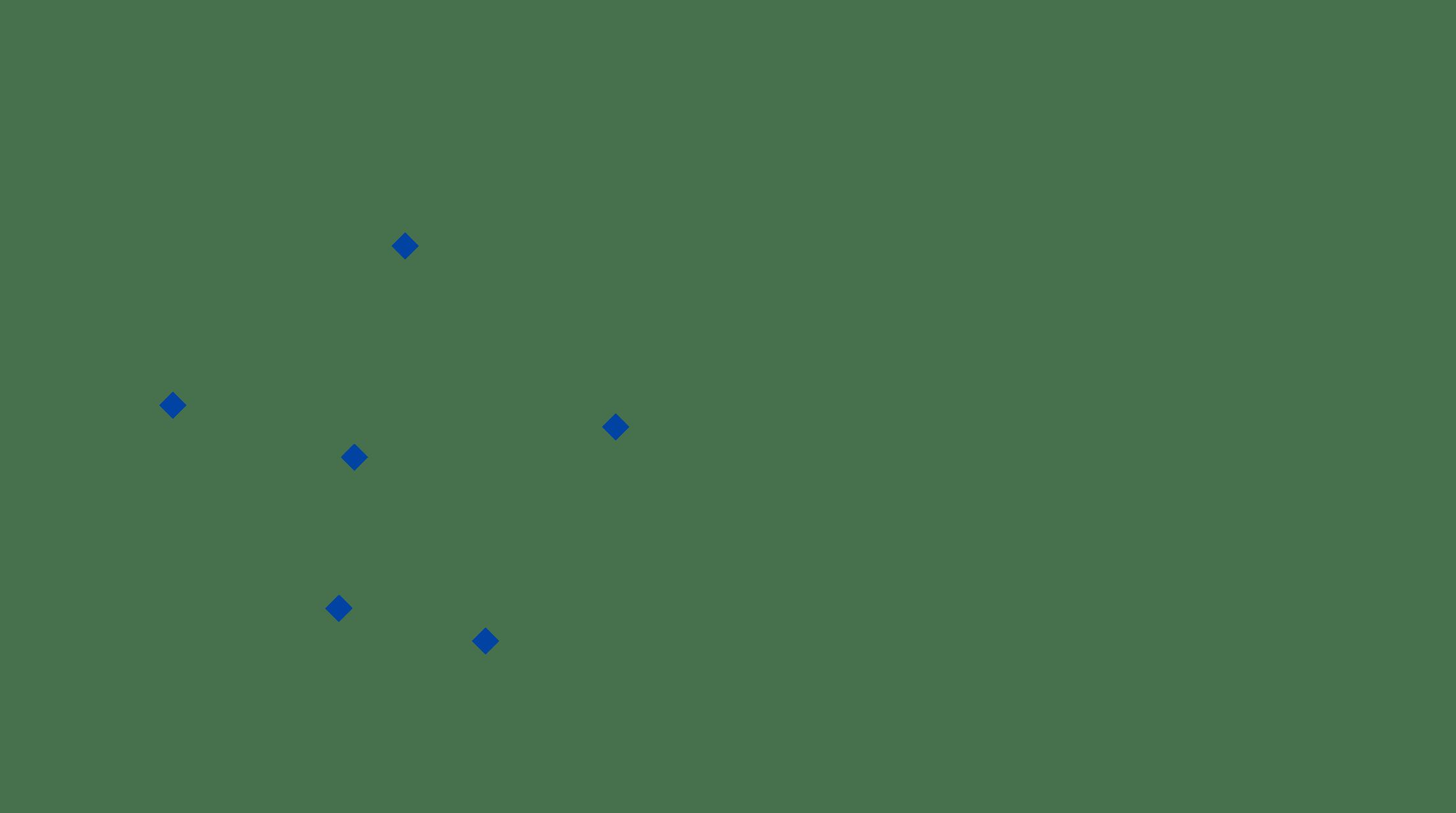 indice de Gini élevé