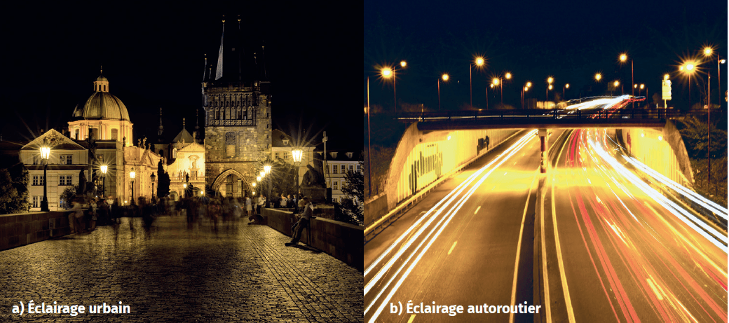 Éclairage urbain et éclairage routier