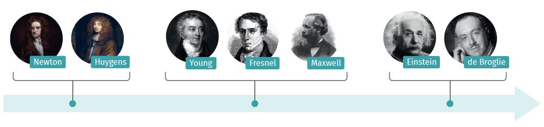 Frise inventeurs