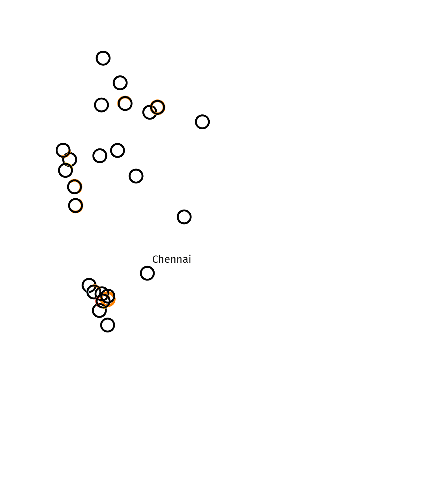 villes de 1 à 8 millions d'habitants