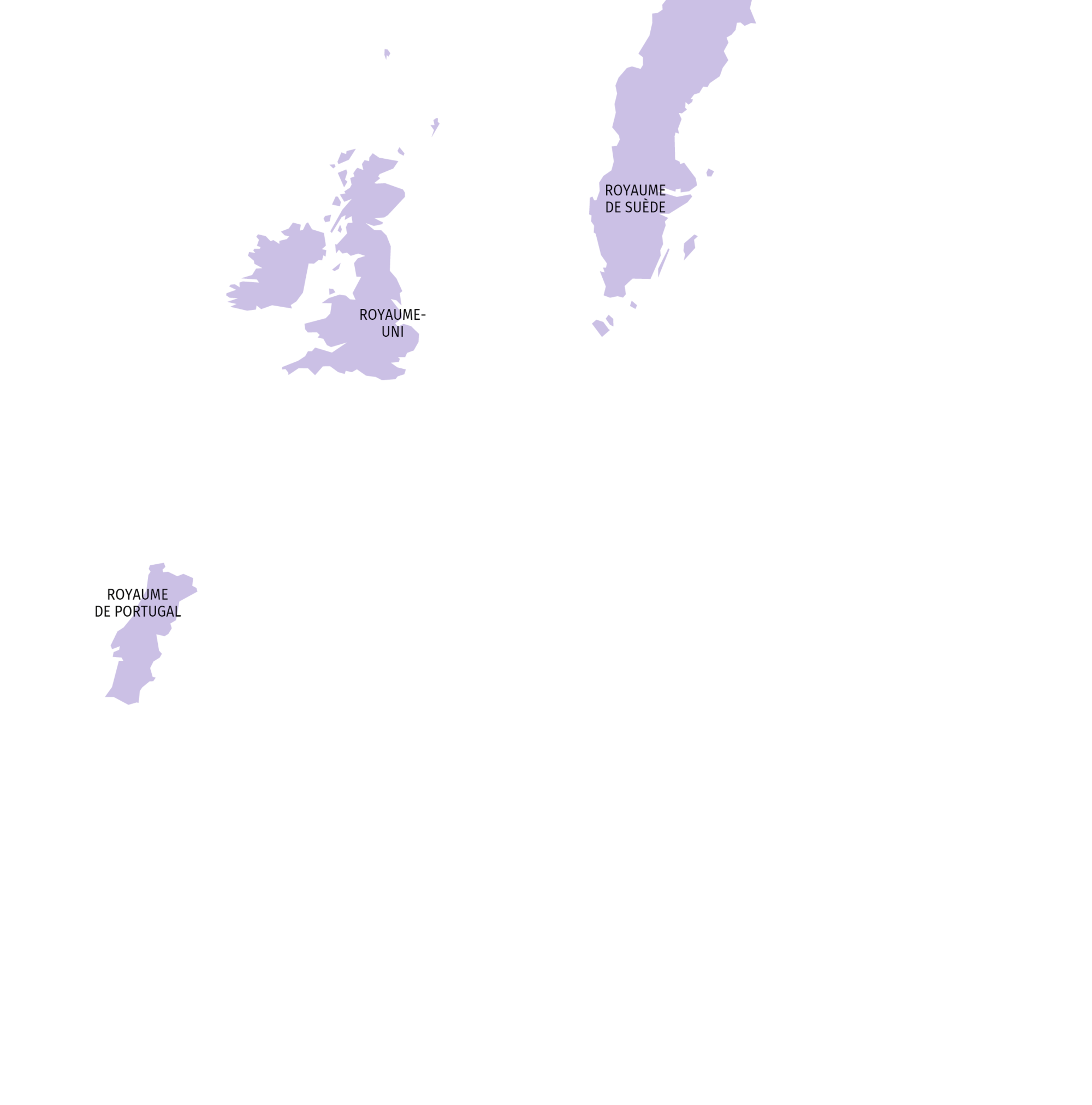 Le Royaume-Unis Et Ses Allies