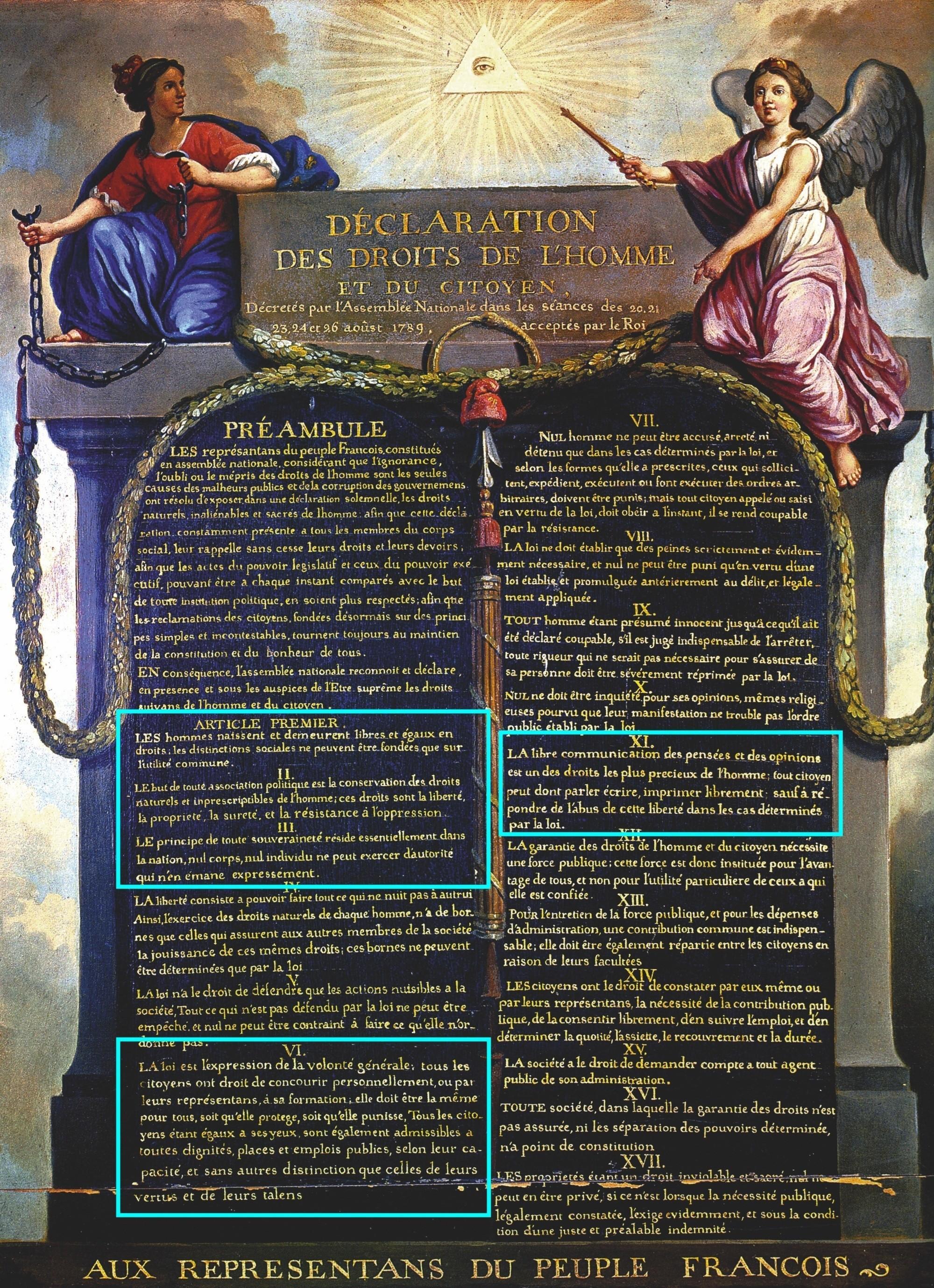 Représentation de la Déclaration des droits de l'homme et du citoyen de 1789