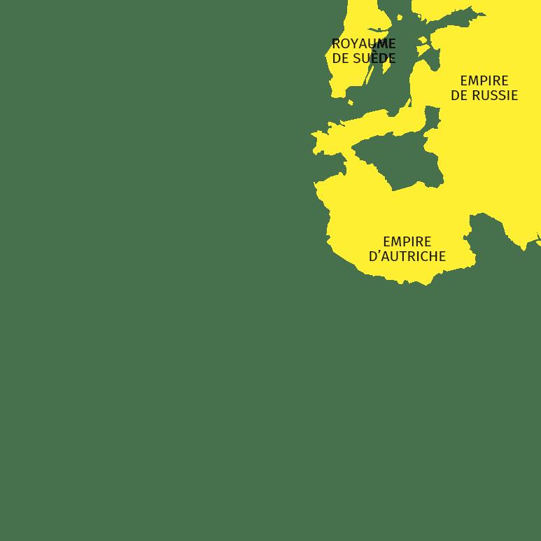 États alliés