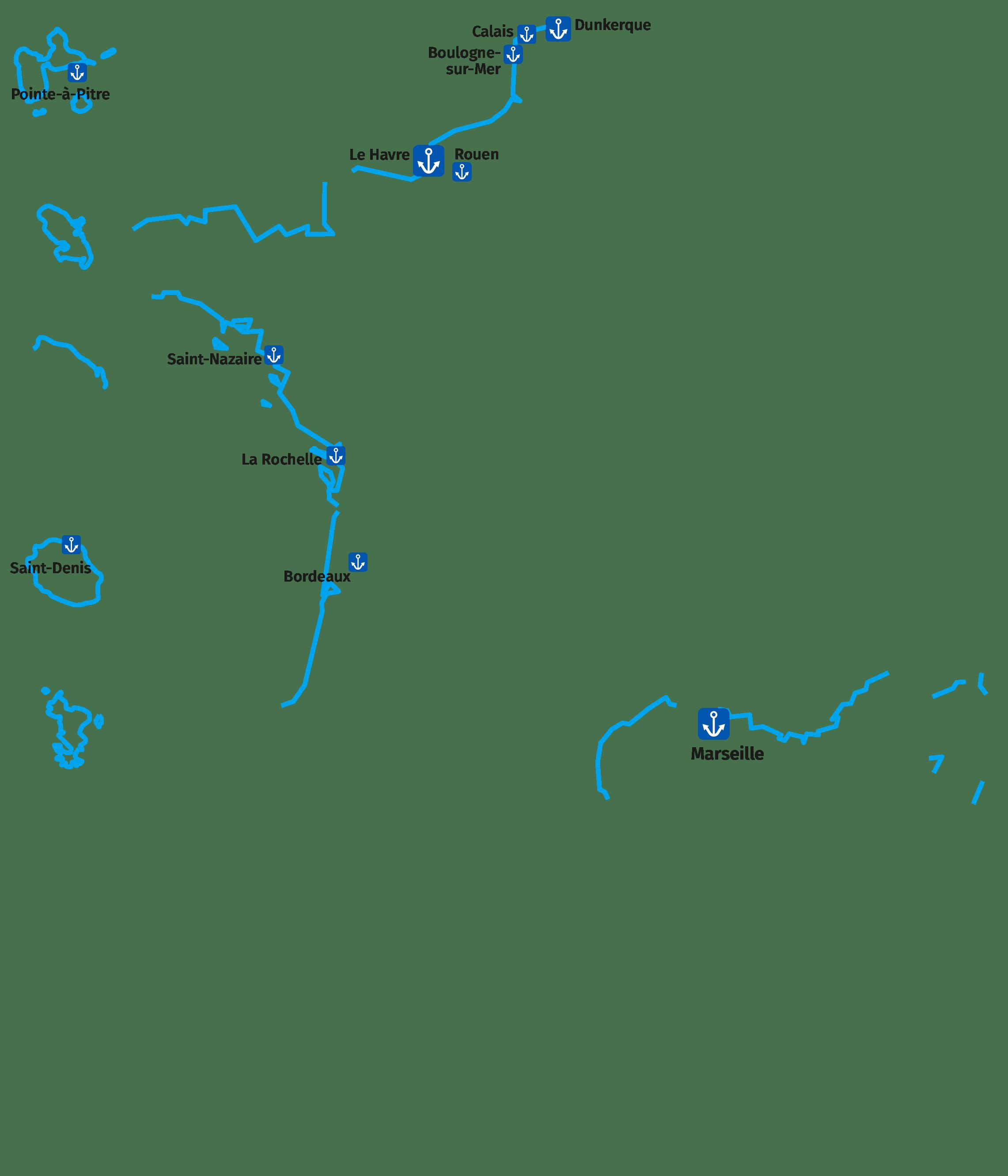 Principaux ports et littoralisation