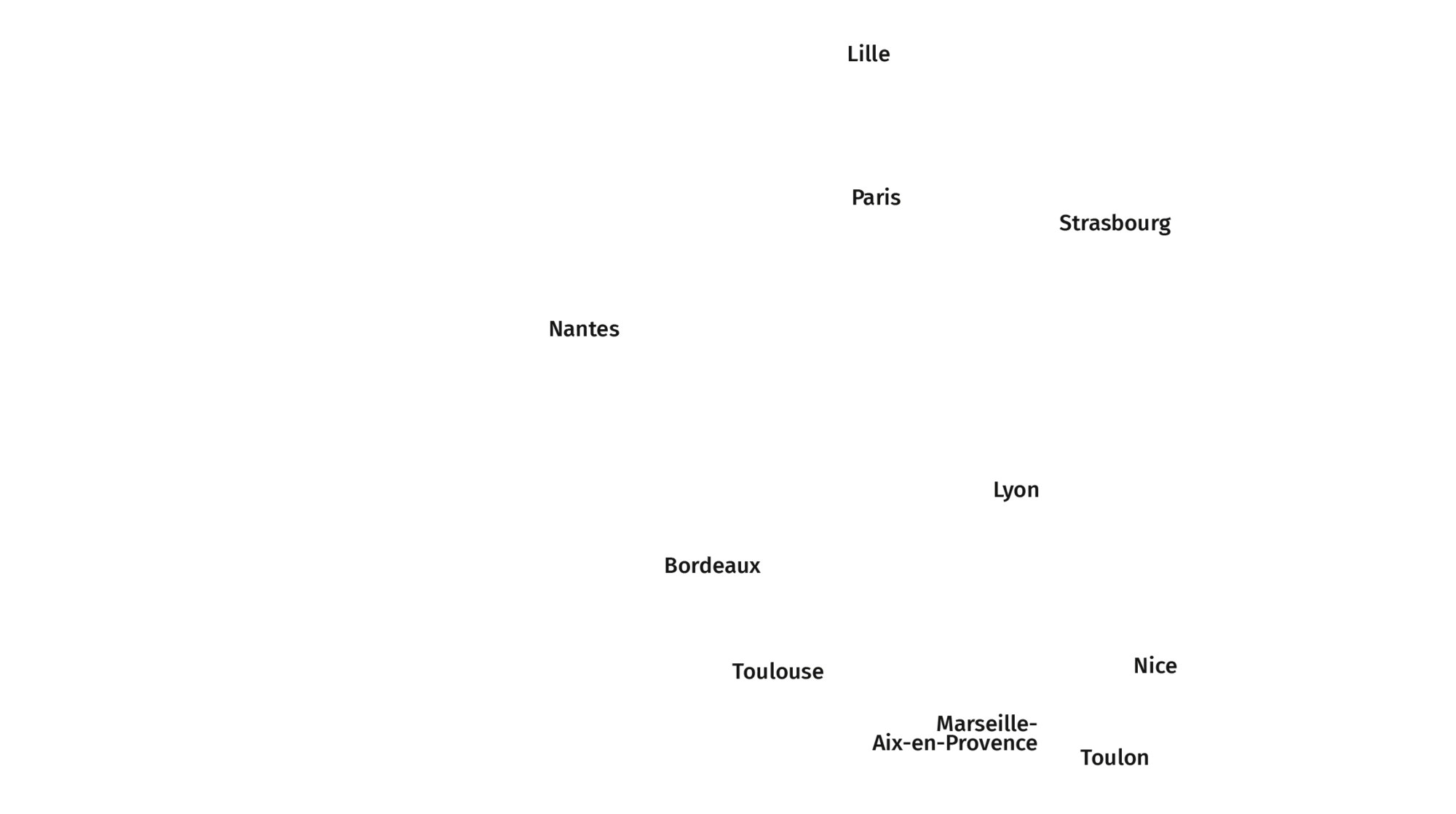 Grands pôles urbains (texte)